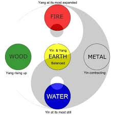 CORSO CHI NEI TSANG Scuola di Thai Yoga Massage